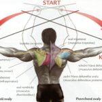 Prekríženie kladky za chrbtom