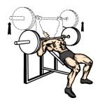Tlak na šikmej lavičke s veľkou činkou hlavou hore (šikmý bench press)